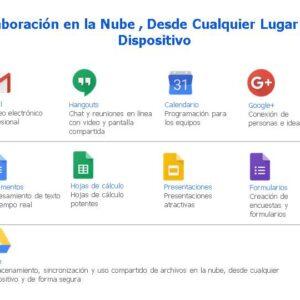 Servicio de hosting de Correo electronico - email